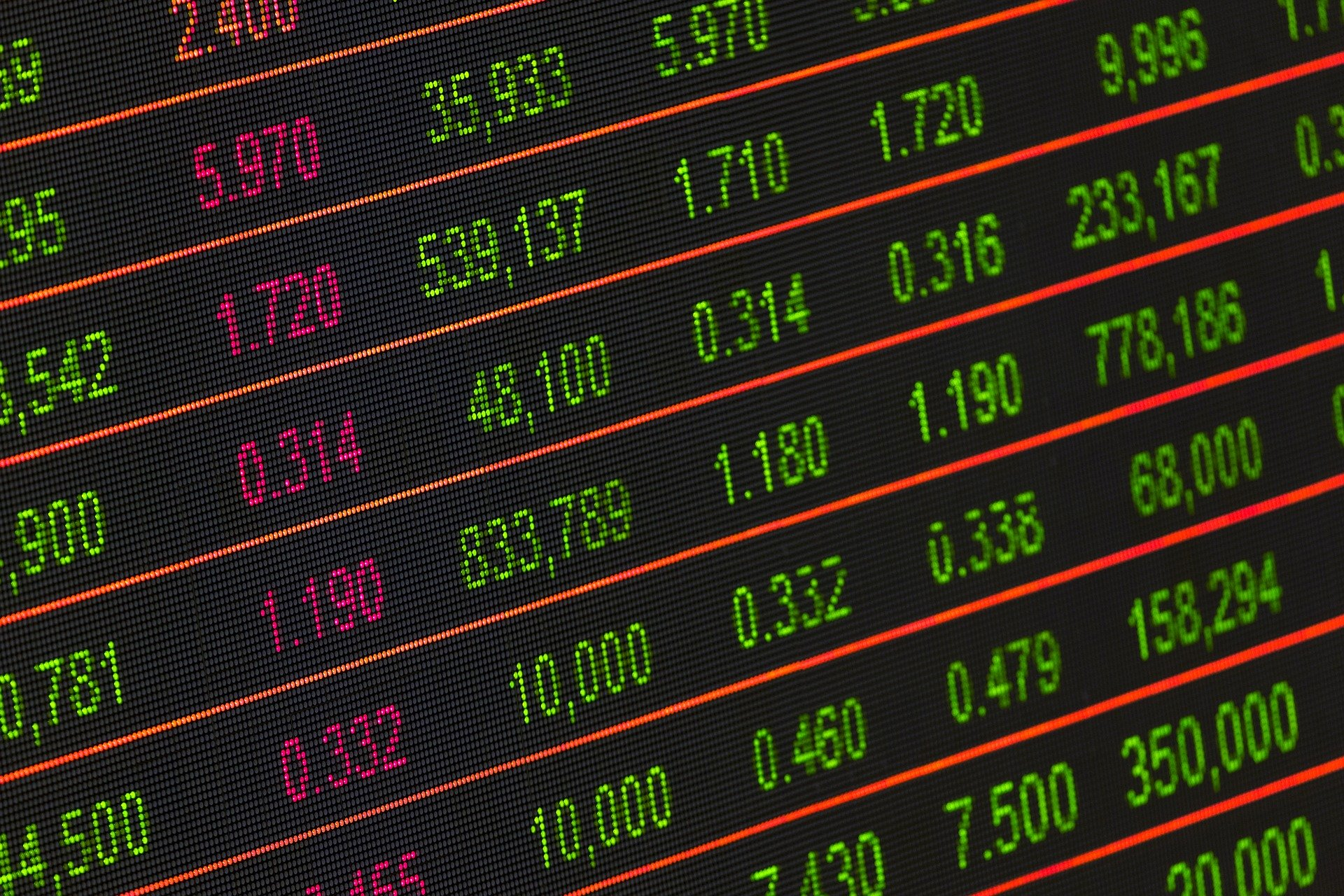 S&P500 companies list